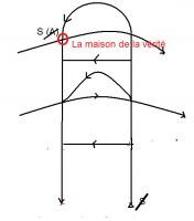 la-maison-de-la-verite-2