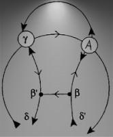 graphe pontalis