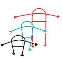 triple graphe bonne taille