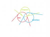 trois ronds  et infinis