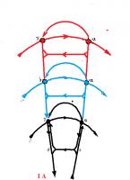 cavalcade des trois graphes