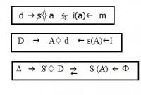 formules des lettres du graphe